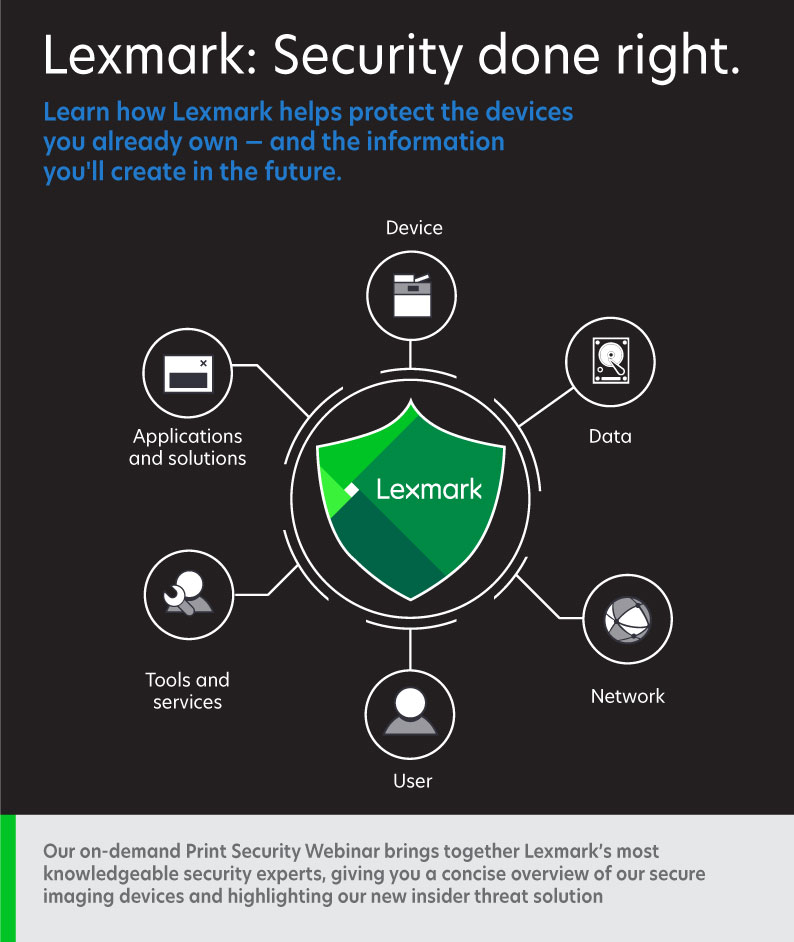 print network security infograpgic